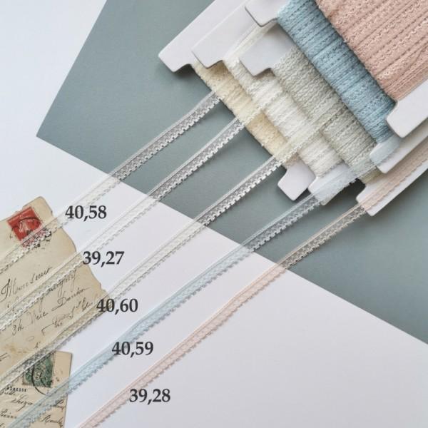 Тонкое кружево, ширина: 8 мм, 0.5 м., цвет: пыльно - розовый, арт. 39.28